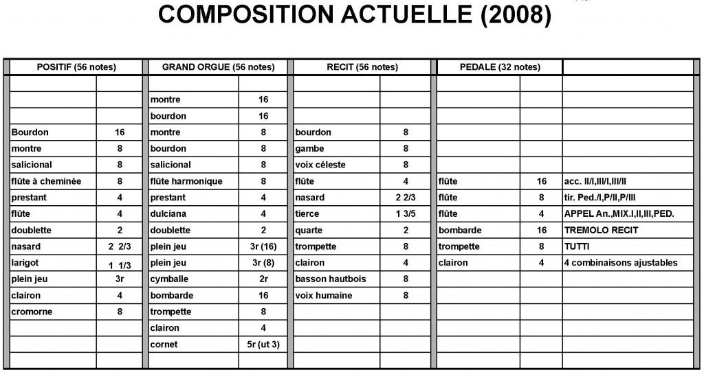 Composition-orgue-saintpolycarpe